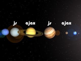 Как выполнить JS до и после AJAX события